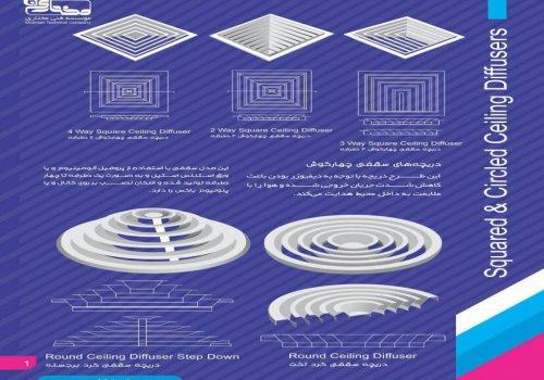 شرکت مهندسی پدیده تهویه آذر هولدینگی از مجموعه با خدمات ذیل می باشد. – موسسه فنی مختاری خدمات تهویه