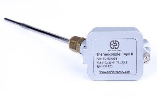 زمینه های فعالیتهای شرکت به شرح ذیل میباشد: 1) محصولات اندازه گیری دما شامل ترموکوپل ها، سنسورهای مق
